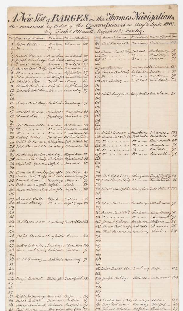 Handwritten list of barges on Thames numbered 1 to 161 including information such as owner's name, residence, name of boat, and tons.