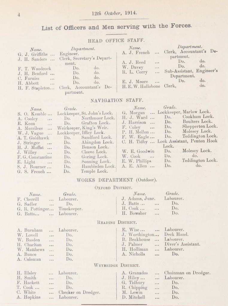 Printed 'List of Officers and Men serving with the Forces', 12 October 1914. Lists names of Head Office staff, Navigation staff, and Works Department (outdoor) staff in Oxford, Reading and Weybridge.